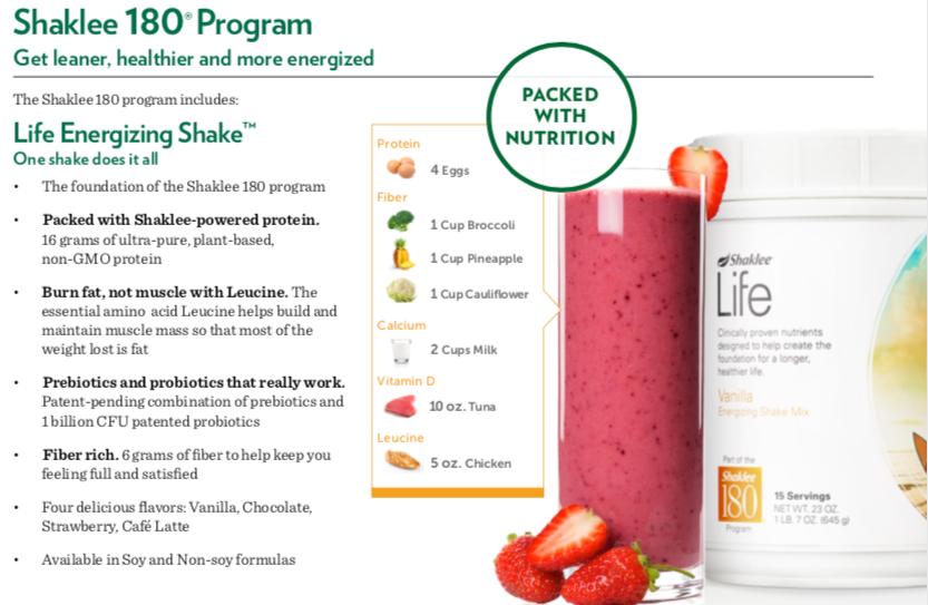 Shaklee 180 Life Energizing Shake