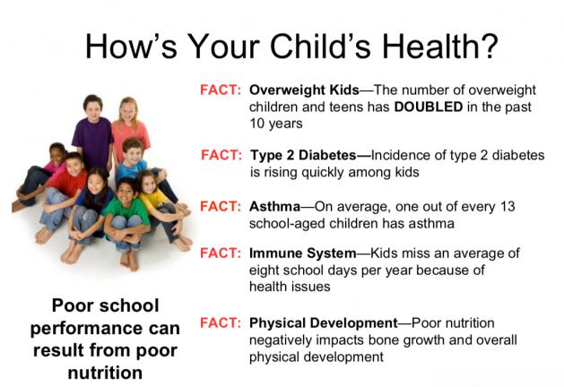 How's Your Child's Health. Why Children's Multivitamin, Why Shakleekids Vitamins