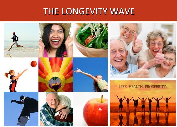 Longevity Wave